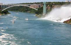 Niagara-vízesés, USA