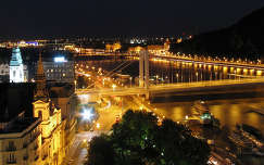 Duna, Budapest, Magyarország