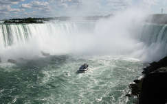 Niagara vízesés - kanadai oldalról.