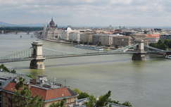 Budapest a Várkertbazártól