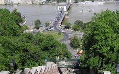 Budapest a Siklópályától