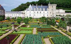 Loire-völgye, Villandry, Franciaország